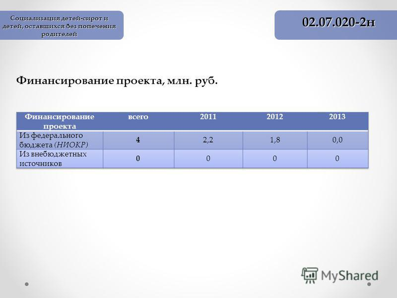 Финансирование проекта, млн. руб. 02.07.020-2 н Социализация детей-сирот и детей, оставшихся без попечения родителей