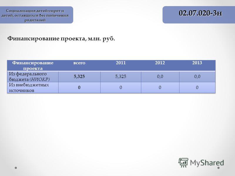 Финансирование проекта, млн. руб. 02.07.020-3 н Социализация детей-сирот и детей, оставшихся без попечения родителей