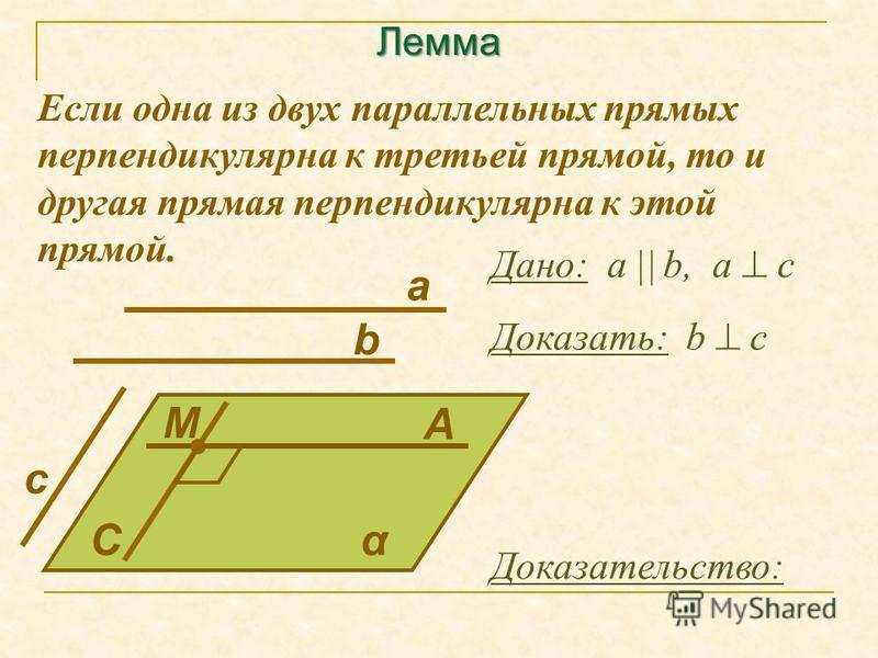 Лемма Если одна из двух параллельных прямых перпендикулярна к третьей прямой, то и другая прямая перпендикулярна к этой прямой. A C a α M b c Дано: а    b, a c Доказать: b c Доказательство: