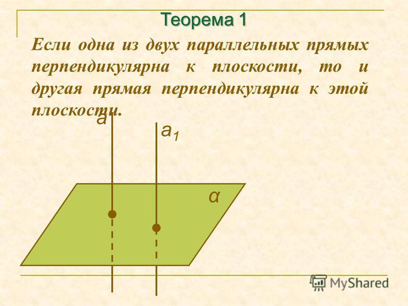 Теорема 1 Если одна из двух параллельных прямых перпендикулярна к плоскости, то и другая прямая перпендикулярна к этой плоскости. α a а 1 а 1