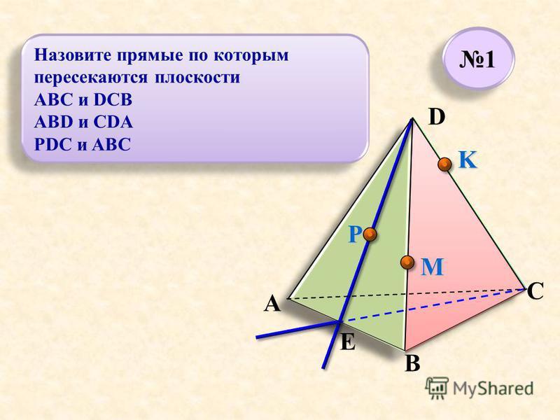 P E A B C D M K 1 1 Назовите прямые по которым пересекаются плоскости АВС и DCB ABD и CDA PDC и ABC Назовите прямые по которым пересекаются плоскости АВС и DCB ABD и CDA PDC и ABC