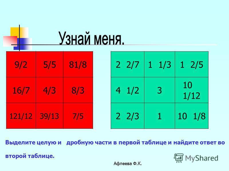 Афлеева Ф.К. 9/25/581/8 16/74/38/3 121/1239/137/5 2 2/71 1/31 2/5 4 1/23 10 1/12 2 2/3110 1/8 Выделите целую и дробную части в первой таблице и найдите ответ во второй таблице.