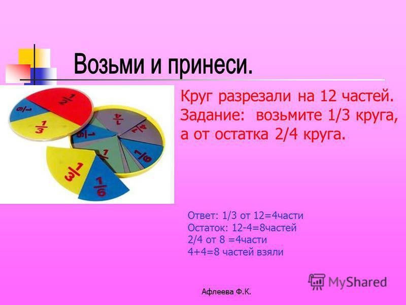 Афлеева Ф.К. Круг разрезали на 12 частей. Задание: возьмите 1/3 круга, а от остатка 2/4 круга. Ответ: 1/3 от 12=4 части Остаток: 12-4=8 частей 2/4 от 8 =4 части 4+4=8 частей взяли