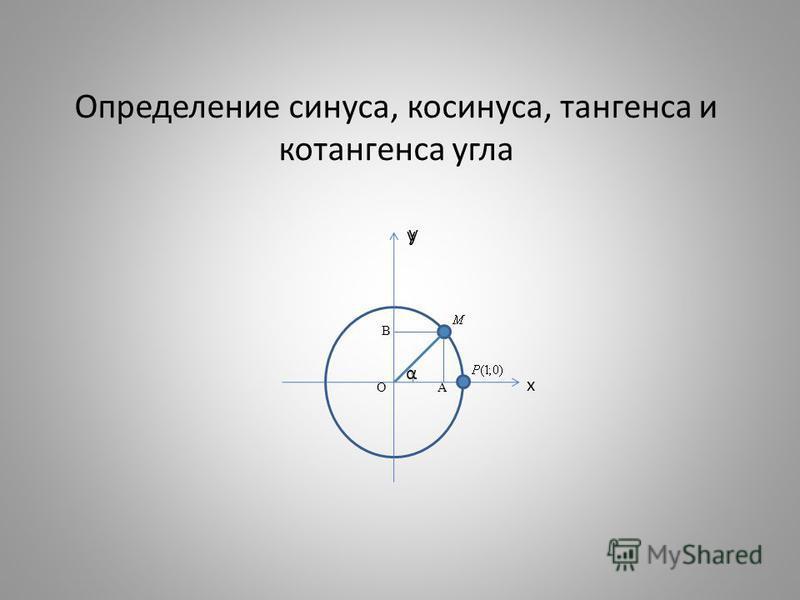 Определение синуса, косинуса, тангенса и котангенса угла х α у О А В у