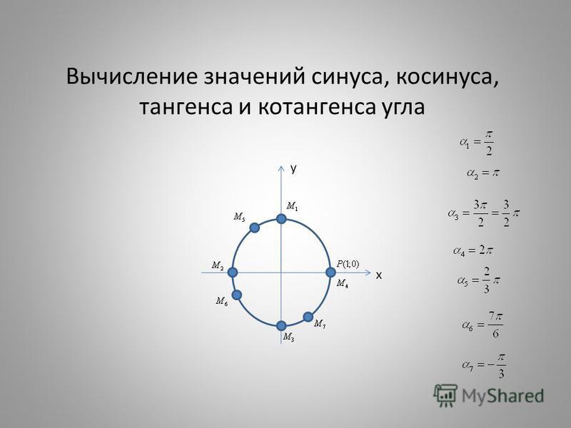 Вычисление значений синуса, косинуса, тангенса и котангенса угла х у