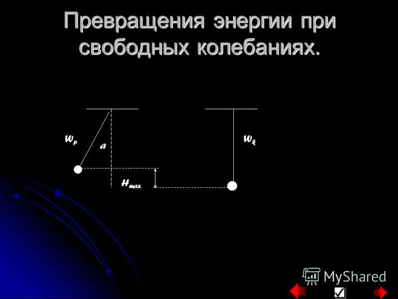 Превращения энергии при свободных колебаниях. a H max WpWp WkWk