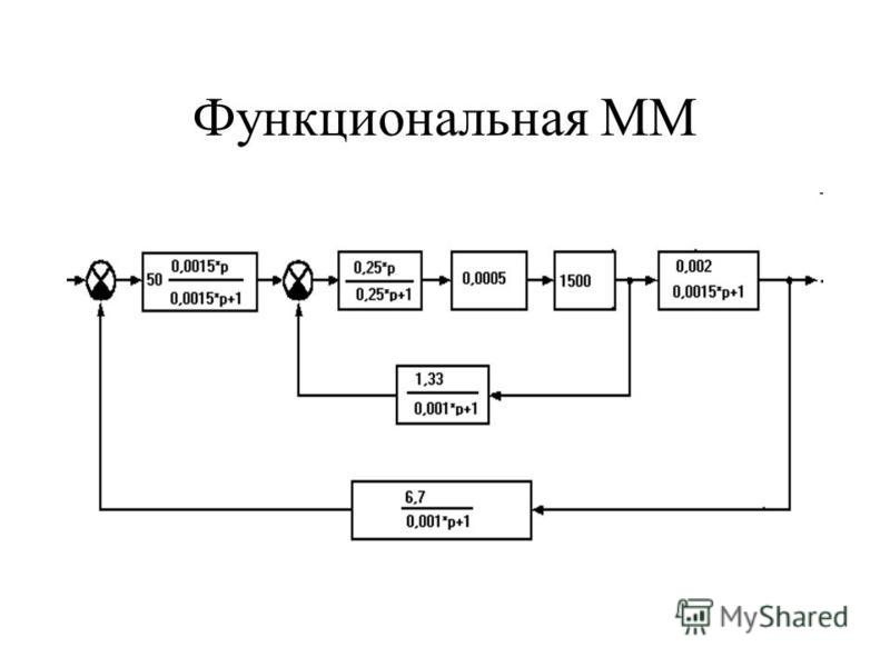 Функциональная ММ