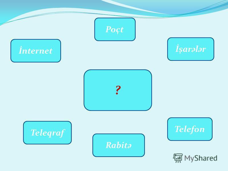 İşar ə l ə r Telefon Teleqraf İnternet Poçt Rabit ə ?