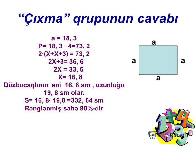 Çıxma qrupunun cavabı a a a a a = 18, 3 P= 18, 3 · 4=73, 2 2·(X+X+3) = 73, 2 2X+3= 36, 6 2X = 33, 6 X= 16, 8 Düzbucaqlının eni 16, 8 sm, uzunluğu 19, 8 sm olar. S= 16, 8· 19,8 =332, 64 sm Rənglənmiş sahə 80%-dir