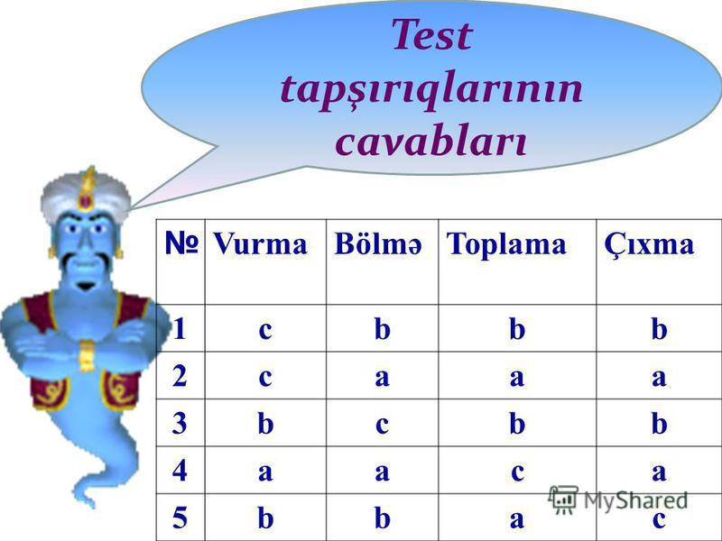 Test tapşırıqlarının cavabları VurmaBölməToplamaÇıxma 1cbbb 2caaa 3bcbb 4aaca 5bbac