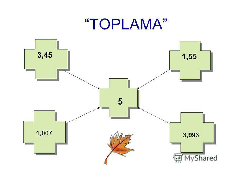 TOPLAMA 3,993 3,45 1,007 1,55 5 5