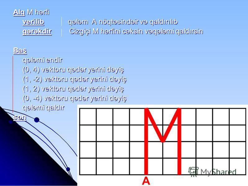 Alq M hərfi verilib qələm A nöqtəsindəir və qaldırılıb gərəkdir Cizgiçi M hərfini cəksin vəqələmi qaldırsin Baş qələmi endir (0, 4) vektoru qədər yerini dəyiş (1, -2) vektoru qədər yerini dəyiş (1, 2) vektoru qədər yerini dəyiş (0, -4) vektoru qədər