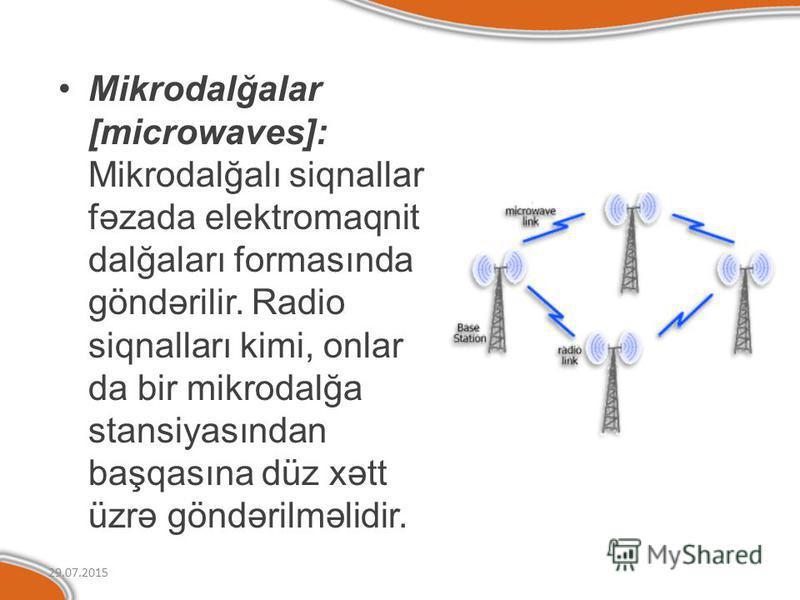Mikrodalğalar [microwaves]: Mikrodalğalı siqnallar fəzada elektromaqnit dalğaları formasında göndərilir. Radio siqnalları kimi, onlar da bir mikrodalğa stansiyasından başqasına düz xətt üzrə göndərilməlidir. 29.07.2015