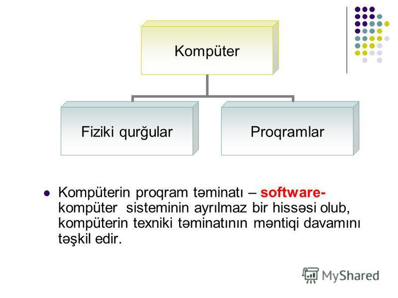 Kompüterin proqram təminatı – software- kompüter sisteminin ayrılmaz bir hissəsi olub, kompüterin texniki təminatının məntiqi davamını təşkil edir. Kompüter Fiziki qurğular Proqramlar
