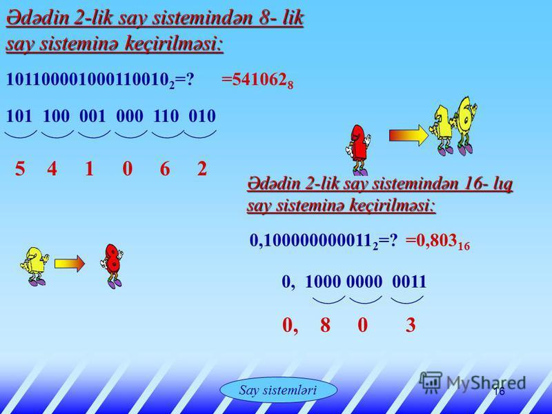 Системы счисления 16 Ədədin 2-lik say sistemindən 8- lik say sisteminə keçirilməsi: 101100001000110010 2 =? 101 100 001 000 110 010 5 4 1 0 6 2 =541062 8 0,100000000011 2 =? 0, 1000 0000 0011 0, 8 0 3 =0,803 16 Ədədin 2-lik say sistemindən 16- lıq sa