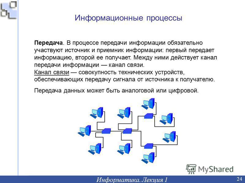 Информационные процессы Информатика. Лекция 1 24 Передача. В процессе передачи информации обязательно участвуют источник и приемник информации: первый передает информацию, второй ее получает. Между ними действует канал передачи информации канал связи