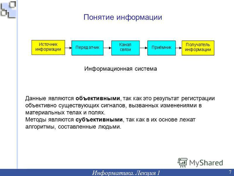 Понятие информации Информатика. Лекция 1 7 Информационная система Данные являются объективными, так как это результат регистрации объективно существующих сигналов, вызванных изменениями в материальных телах и полях. Методы являются субъективными, так