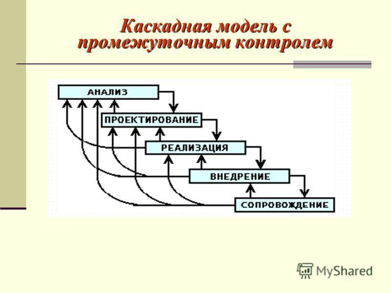 Каскадная модель с промежуточным контролем