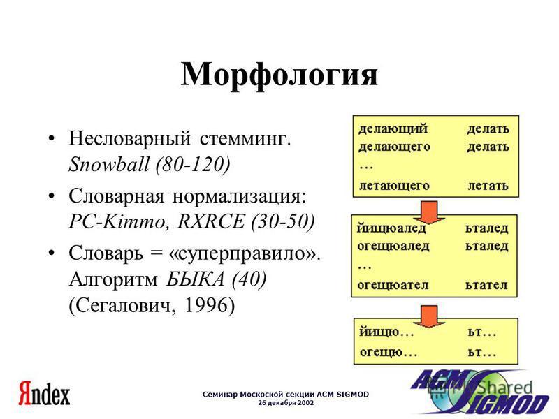 Семинар Москоской секции ACM SIGMOD 26 декабря 2002 Морфология Несловарный стемминг. Snowball (80-120) Словарная нормализация: PC-Kimmo, RXRCE (30-50) Словарь = «супер правило». Алгоритм БЫКА (40) (Сегалович, 1996)