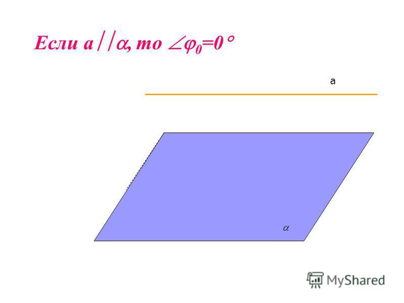 а Если а, то 0 =0
