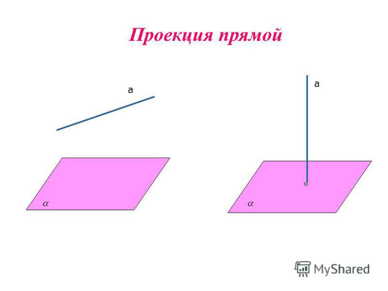 a a Проекция прямой