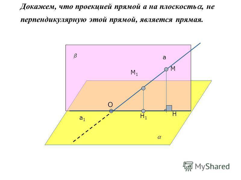 Докажем, что проекцией прямой а на плоскость, не перпендикулярную этой прямой, является прямая. а О М Н а 1 а 1 М1М1 Н1Н1