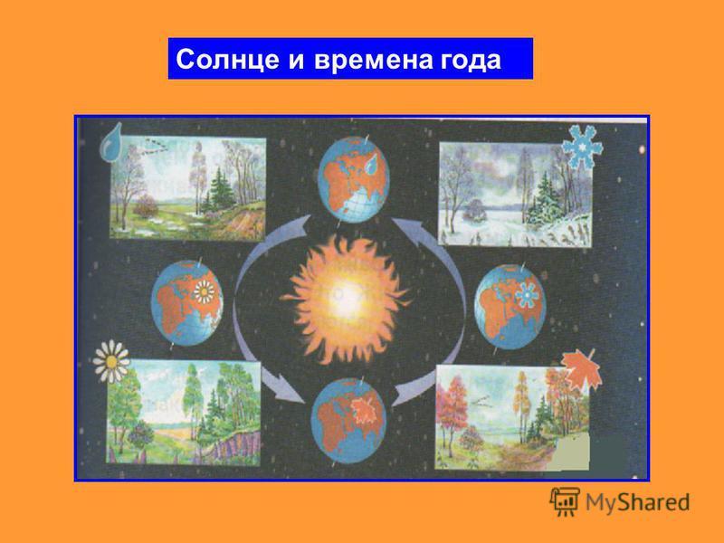 Солнце и времена года