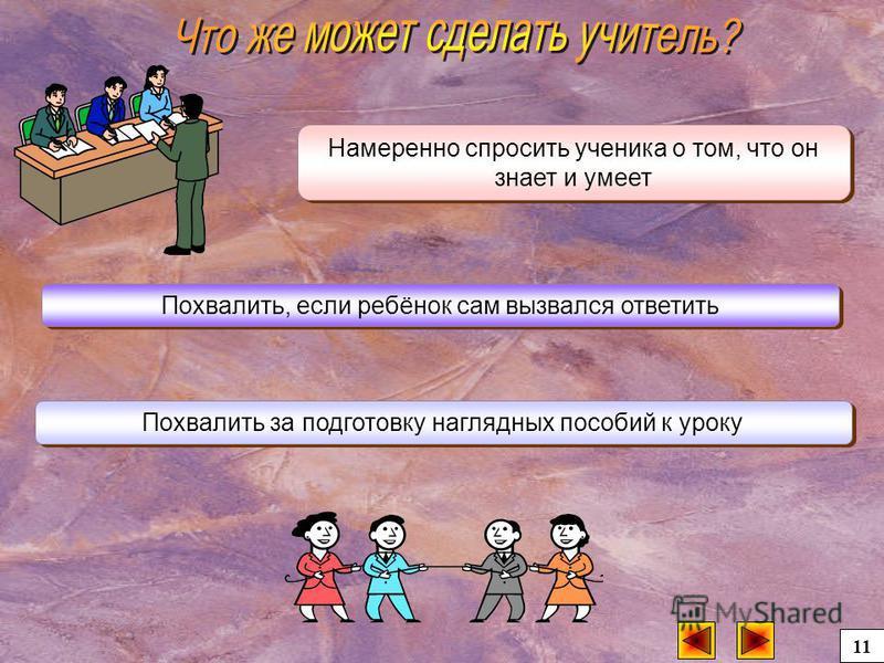 Намеренно спросить ученика о том, что он знает и умеет Похвалить, если ребёнок сам вызвался ответить Похвалить за подготовку наглядных пособий к уроку 11
