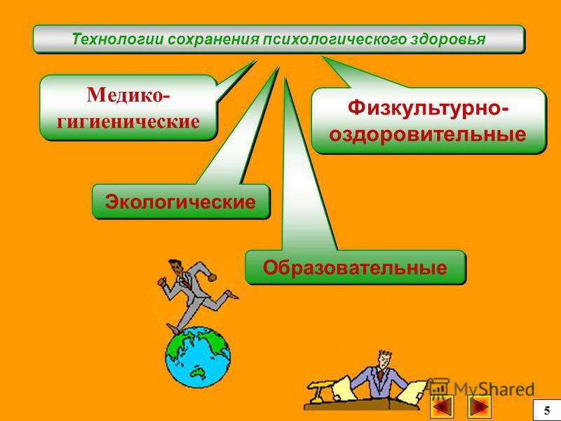 Технологии сохранения психологического здоровья Медико- гигиенические 5 Физкультурно- оздоровительные Экологические Образовательные