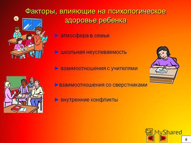 Факторы, влияющие на психологическое здоровье ребенка атмосфера в семье взаимоотношения с учителями школьная неуспеваемость взаимоотношения со сверстниками внутренние конфликты 6