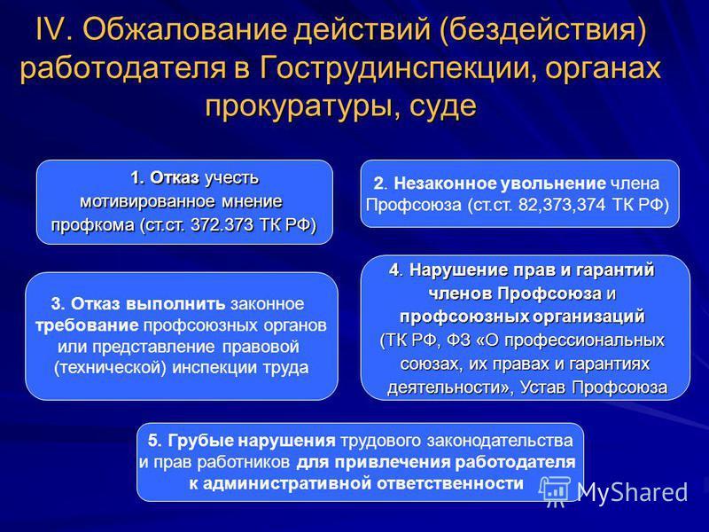 III. Участие в управлении образовательным учреждением (ст.ст. 52, 53 ТК РФ) (продолжение) 5. Участие в работе коллегиальных органов, в административных совещаниях, в комиссиях, действующих в учреждении 6. Обращение в вышестоящие организации, направле