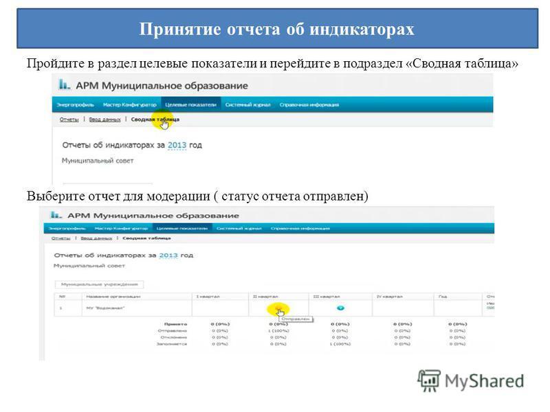 Принятие отчета об индикаторах Пройдите в раздел целевые показатели и перейдите в подраздел «Сводная таблица» Выберите отчет для модерации ( статус отчета отправлен)