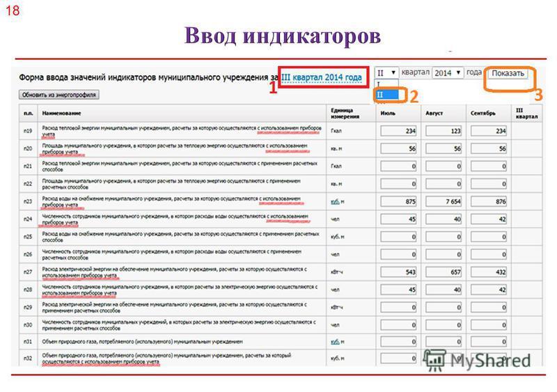 Российское энергетическое агентство 18