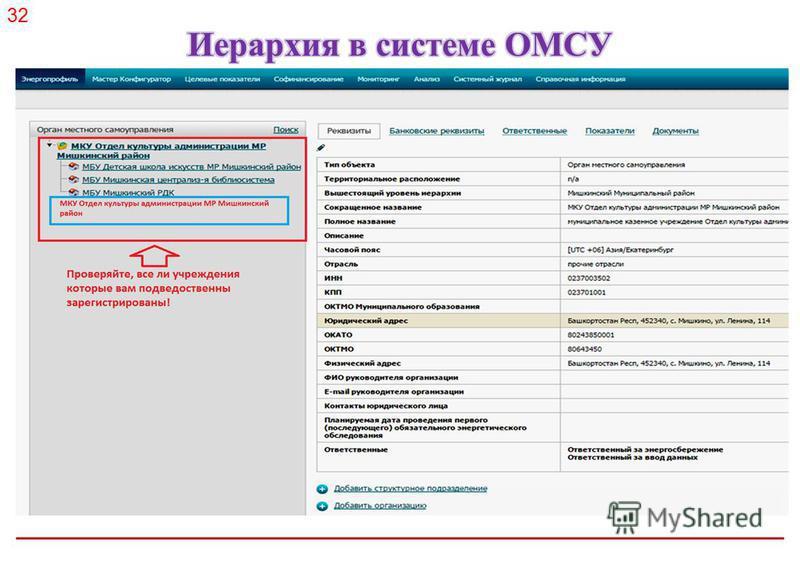 Российское энергетическое агентство 32
