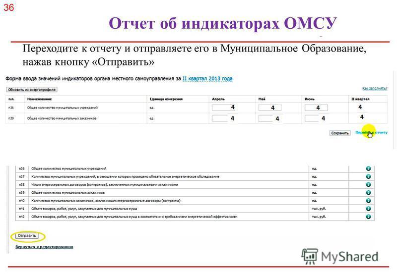 Российское энергетическое агентство Переходите к отчету и отправляете его в Муниципальное Образование, нажав кнопку «Отправить» Отчет об индикаторах ОМСУ 36