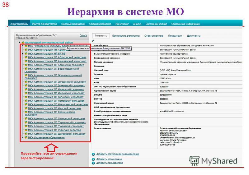 Российское энергетическое агентство 38