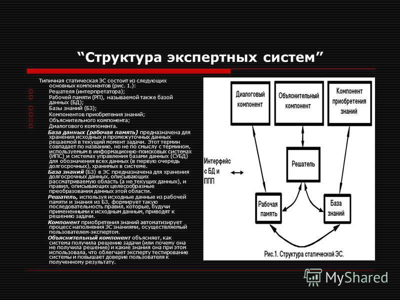 Структура экспертных систем Типичная статическая ЭС состоит из следующих основных компонентов (рис. 1.): Решателя (интерпретатора); Рабочей памяти (РП), называемой также базой данных (БД); Базы знаний (БЗ); Компонентов приобретения знаний; Объяснител