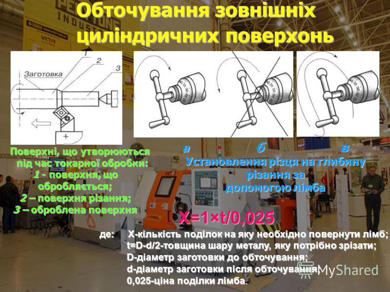 Обточування зовнішніх циліндричних поверхонь Поверхні, що утворюються під час токарної обробки: Поверхні, що утворюються під час токарної обробки: 1 - поверхня, що обробляється; 2 – поверхня різання; 3 – оброблена поверхня а б в а б в Установлення рі