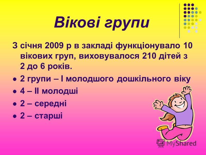 З січня 2009 р в закладі функціонувало 10 вікових груп, виховувалося 210 дітей з 2 до 6 років. 2 групи – І молодшого дошкільного віку 4 – ІІ молодші 2 – середні 2 – старші Вікові групи