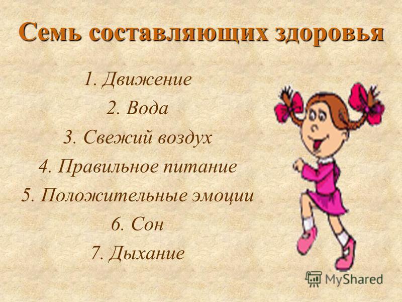 Семь составляющих здоровья 1. Движение 2. Вода 3. Свежий воздух 4. Правильное питание 5. Положительные эмоции 6. Сон 7. Дыхание