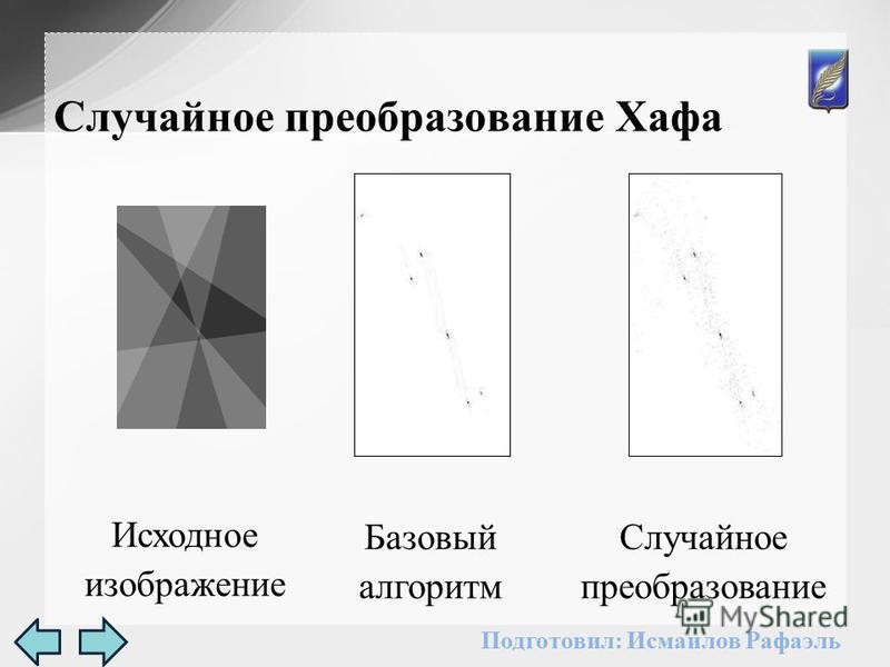 Случайное преобразование Хафа Базовый алгоритм Случайное преобразование Исходное изображение Подготовил: Исмаилов Рафаэль