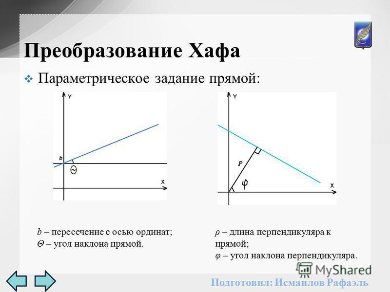 Параметрическое задание прямой: Преобразование Хафа b – пересечение с осью ординат; Θ – угол наклона прямой. ρ – длина перпендикуляра к прямой; φ – угол наклона перпендикуляра. Подготовил: Исмаилов Рафаэль