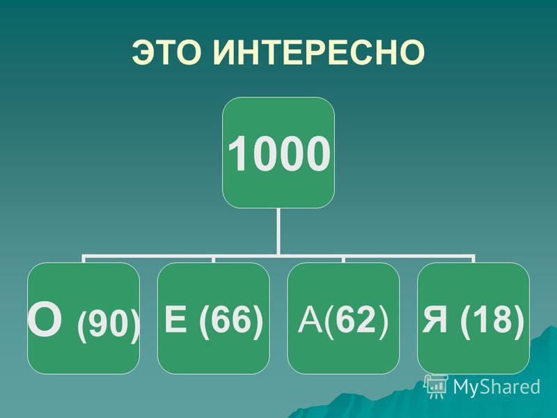 ЭТО ИНТЕРЕСНО 1000 О (90)Е (66)А(62)Я (18)