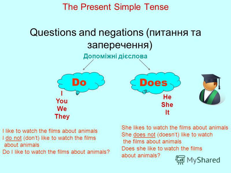 The Present Simple Tense Questions and negations (питання та заперечення) Допоміжні дієслова Do Does I You We They He She It I like to watch the films about animals I do not (dont) like to watch the films about animals Do I like to watch the films ab