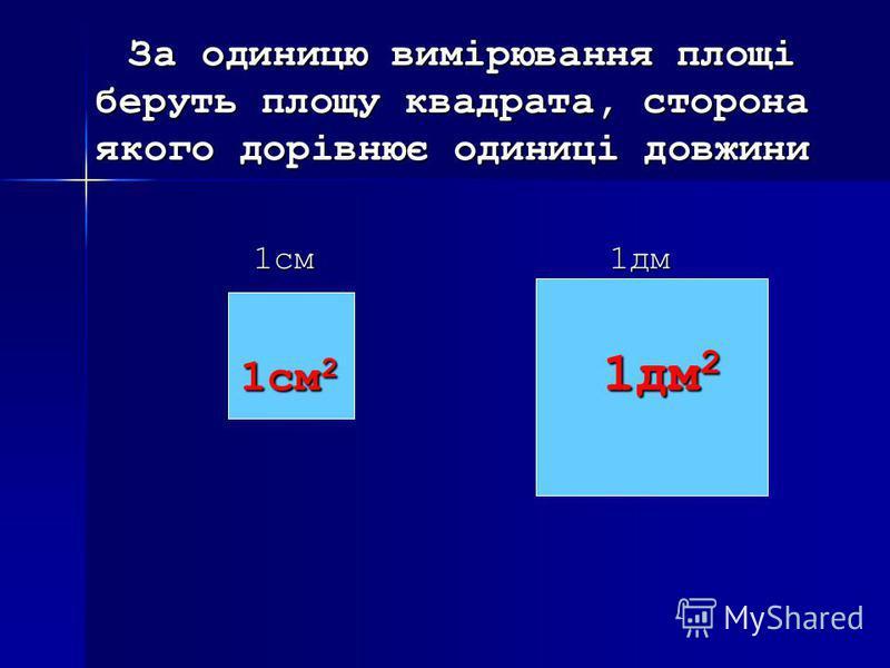 За одиницю вимірювання площі беруть площу квадрата, сторона якого дорівнює одиниці довжини 1см 1дм 1см2 1дм2