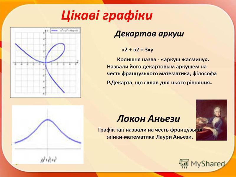 Цікаві графіки Декартов аркуш х2 + в2 = 3ху Колишня назва - «аркуш жасмину». Назвали його декартовым аркушем на честь французького математика, філософа Р.Декарта, що склав для нього рівняння. Локон Аньези Графік так назвали на честь французької жінки