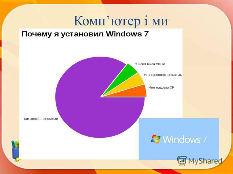 Компютер і ми