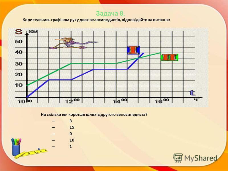 Задача 8. Користуючись графіком руху двох велосипедистів, відповідайте на питання: На скільки км коротше шляхів другого велосипедиста? – 3 – 15 – 0 – 10 – 1