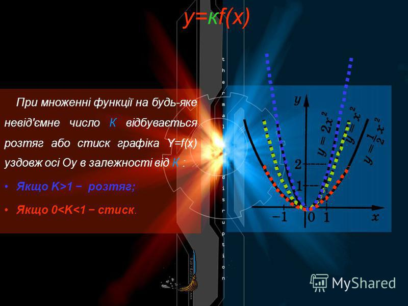 Y=f(x)+c При побудові графіка Y=f(x)+c потрібно паралельно перенести графік Y=f(x) уздовж осі Oy на с одиниць. В залежності від c - перенесення буде вверх або вниз. Якщо С>0, то переносимо вверх; Якщо С<0, то переносимо вниз.
