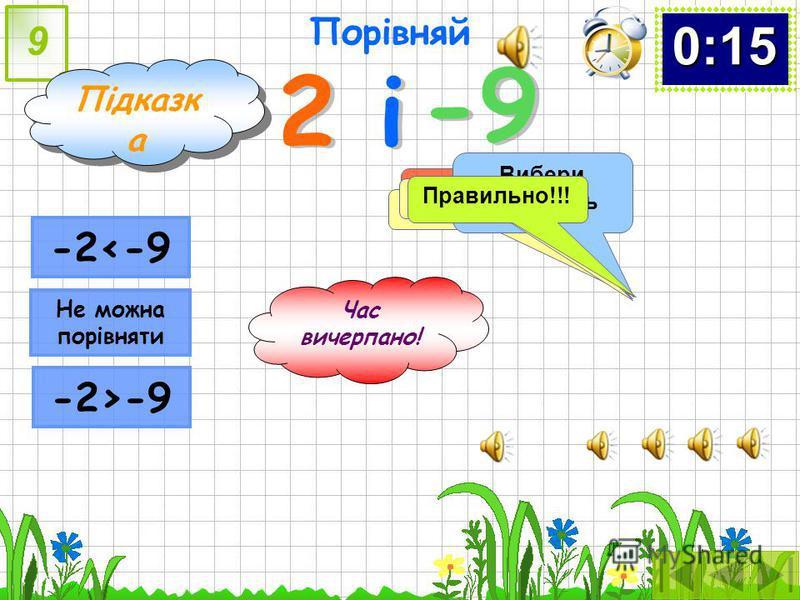 Час вичерпано! c+(-7 -n) = = 11 Неправильно Подумай … Підказк а Підказк а0:00:10:20:30:40:50:60:70:80:90:100:110:120:130:140:15 c-7+n c-7-n c+7+n c+7-n Вибери відповідь Подумай ще Правильно!!!